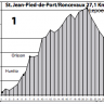 Profile maps of all 34 stages of the Camino Frances
